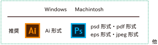 Windows、Machintosh 推奨 Ai形式、psd形式・pdf形式、eps形式・jpeg形式 他