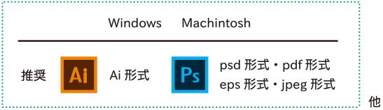 Windows、Machintosh 推奨 Ai形式、psd形式・pdf形式、eps形式・jpeg形式 他